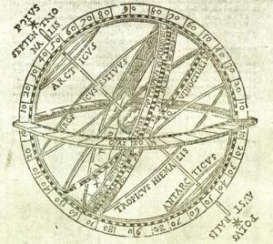 Universul sferic